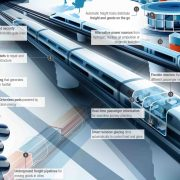 The rail industry is making considerable investments in information technology.