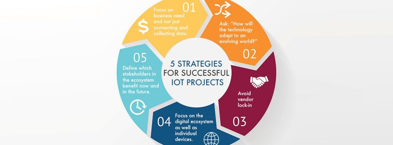 5 strategies for successful IoT projects