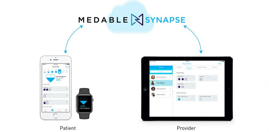 Synapse from Medable