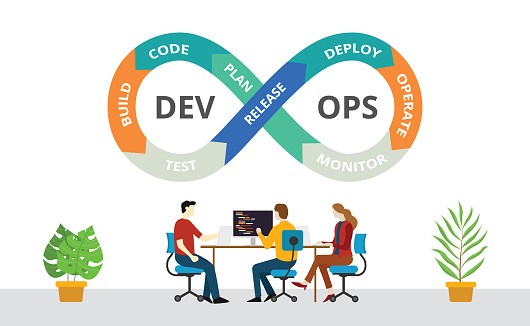 Image shows an illustration of a team of programmer concept with devops software development practices methodology.